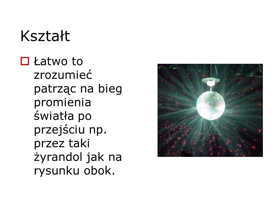 Kształt Łatwo to zrozumieć patrząc na bieg promienia światła po przejściu np.
