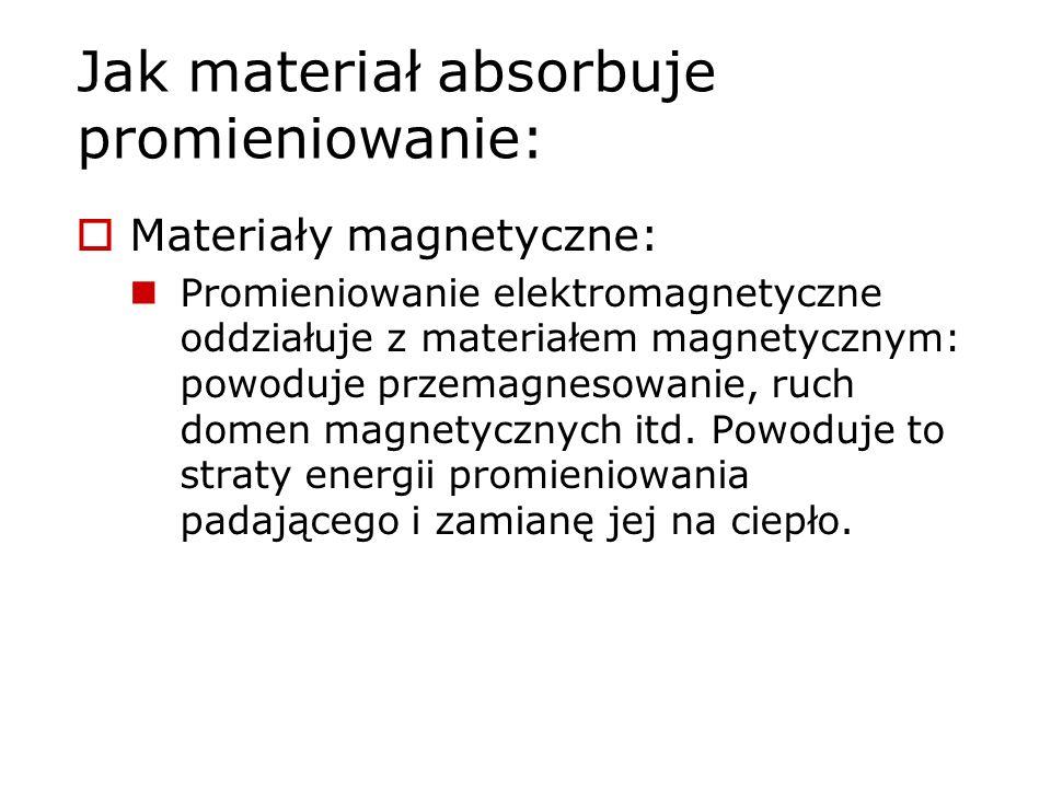 Jak materiał absorbuje promieniowanie: