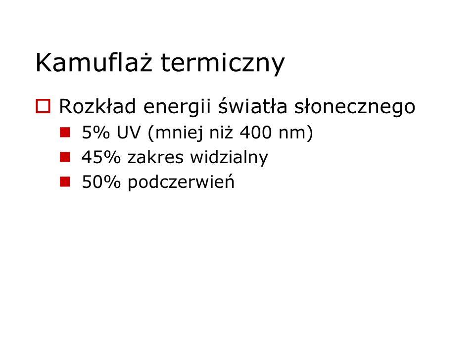 Kamuflaż termiczny Rozkład energii światła słonecznego