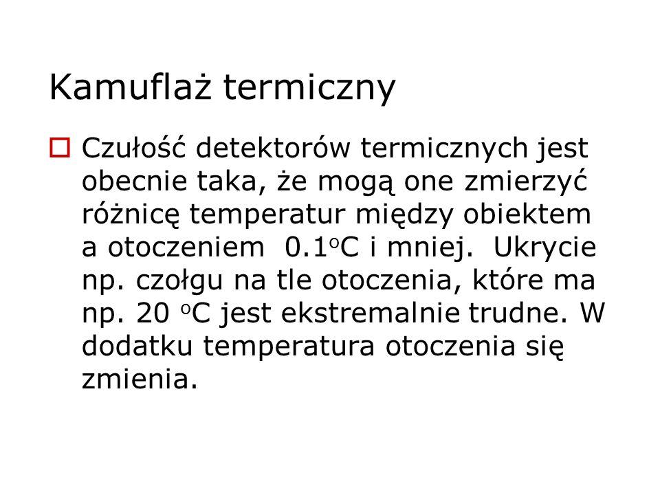 Kamuflaż termiczny