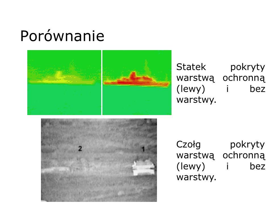 Porównanie Statek pokryty warstwą ochronną (lewy) i bez warstwy.