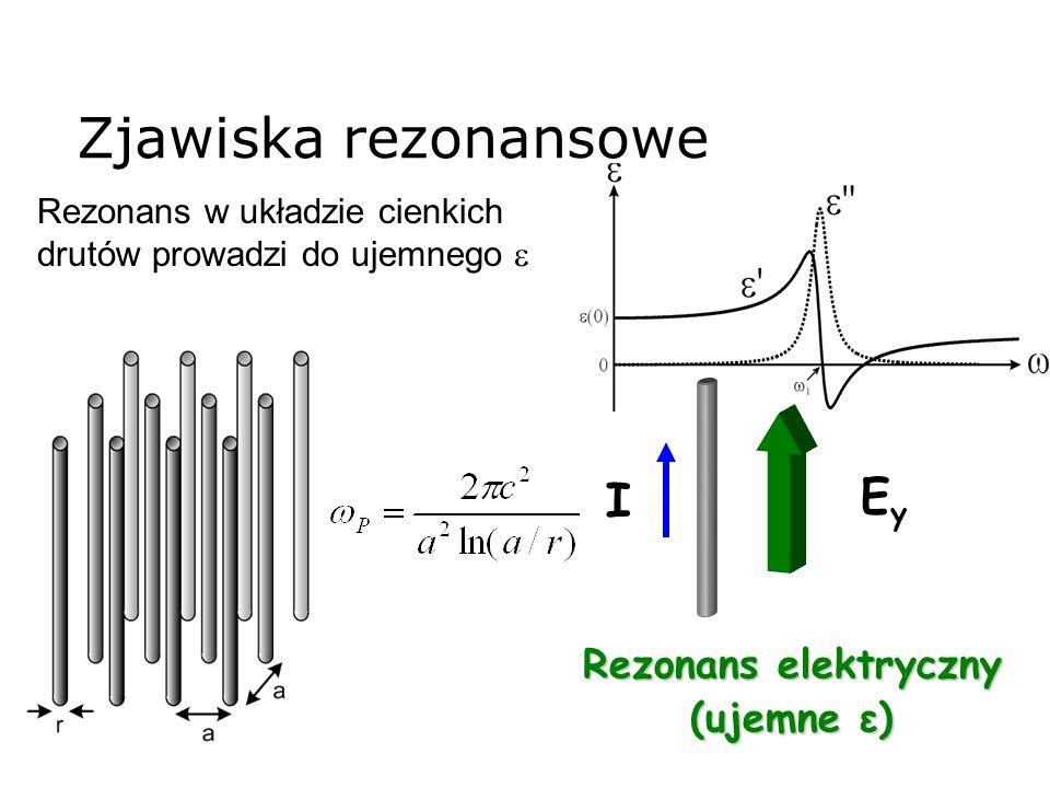 Zjawiska rezonansowe Ey I Rezonans elektryczny (ujemne ε)
