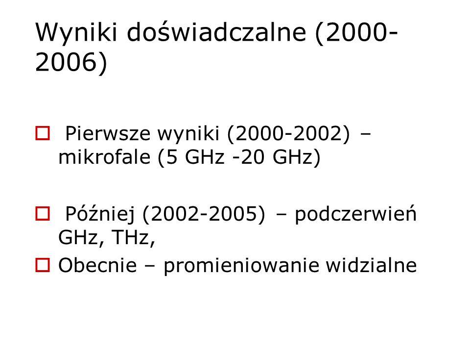 Wyniki doświadczalne (2000-2006)