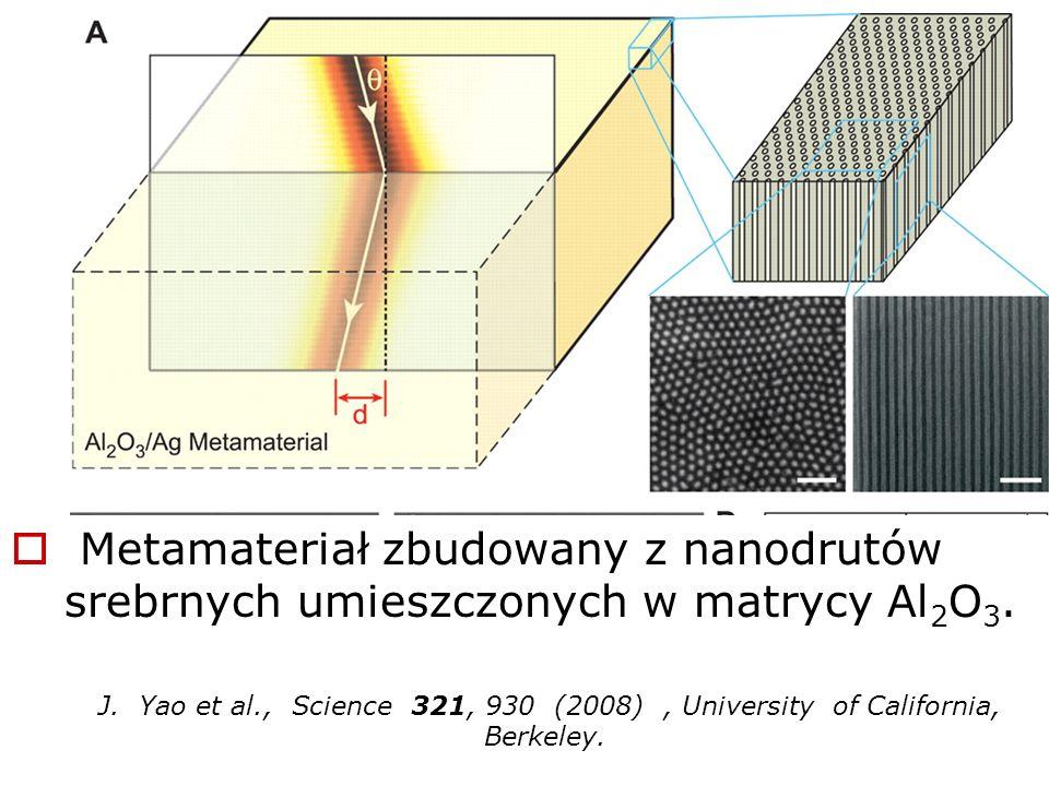 Metamateriał zbudowany z nanodrutów srebrnych umieszczonych w matrycy Al2O3.