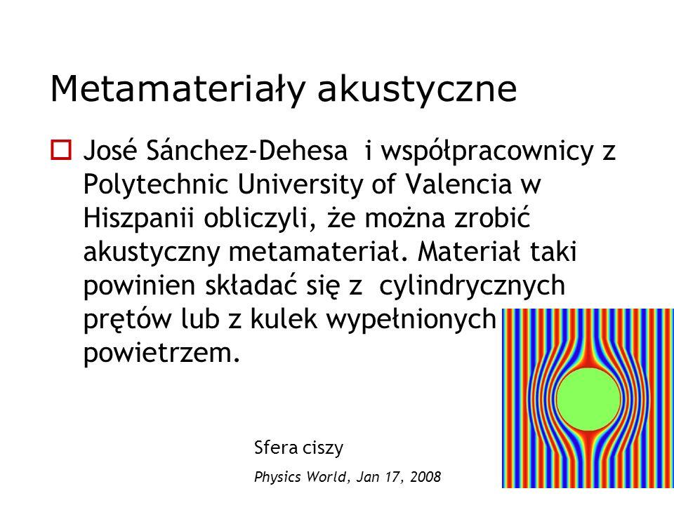 Metamateriały akustyczne