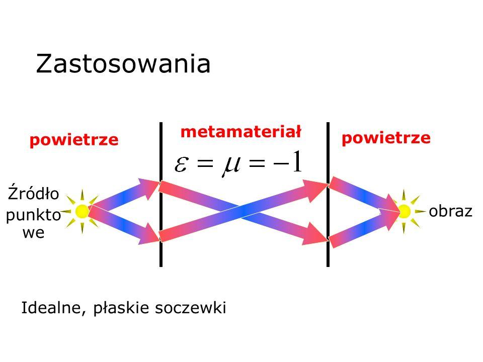 Zastosowania metamateriał powietrze powietrze Źródło punktowe obraz