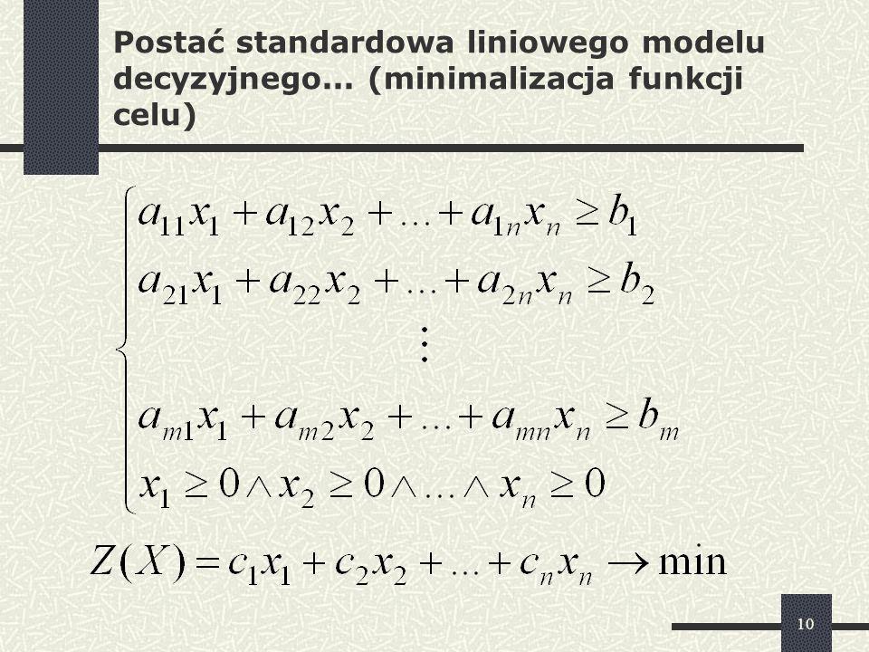 Postać standardowa liniowego modelu decyzyjnego