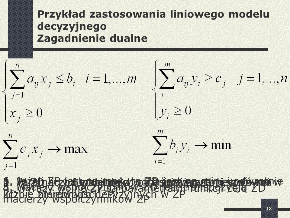 Przykład zastosowania liniowego modelu decyzyjnego Zagadnienie dualne