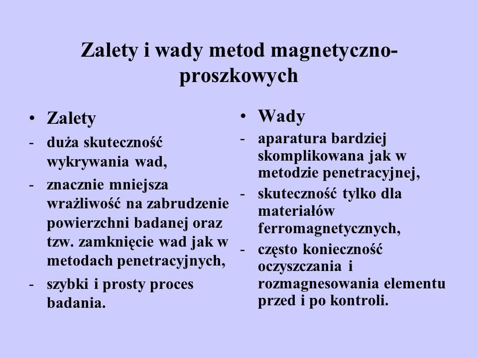 Zalety i wady metod magnetyczno-proszkowych