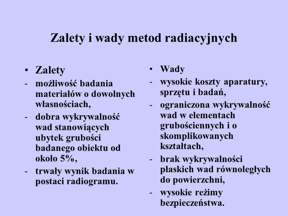 Zalety i wady metod radiacyjnych