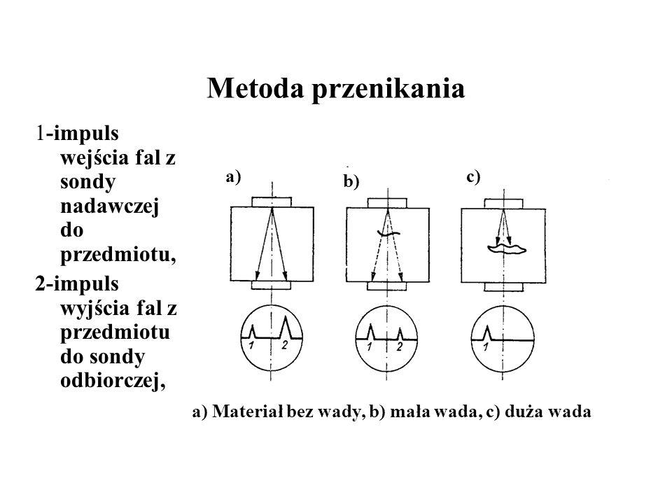 Metoda przenikania 1-impuls wejścia fal z sondy nadawczej do przedmiotu, 2-impuls wyjścia fal z przedmiotu do sondy odbiorczej,