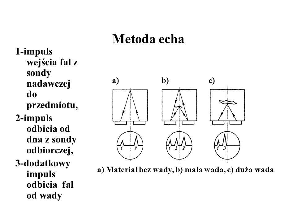 Metoda echa 1-impuls wejścia fal z sondy nadawczej do przedmiotu,