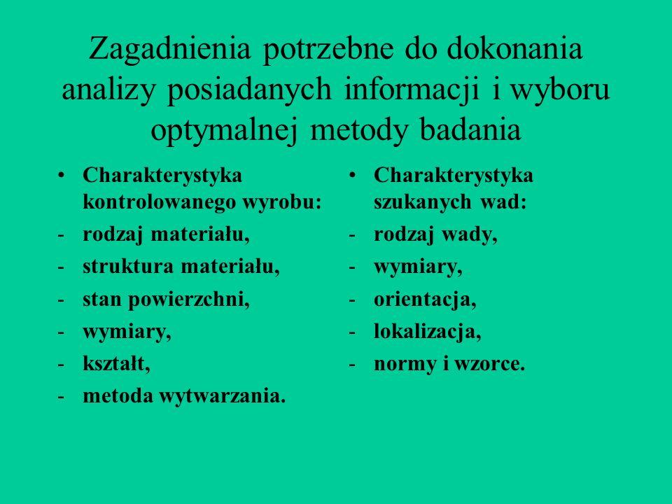Zagadnienia potrzebne do dokonania analizy posiadanych informacji i wyboru optymalnej metody badania