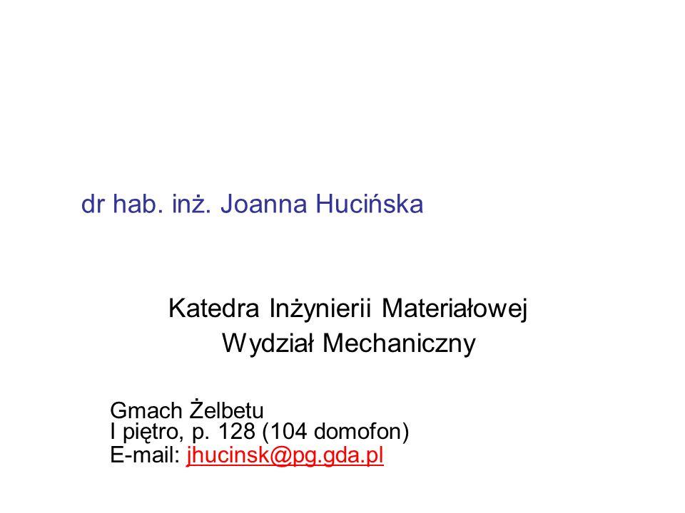 dr hab. inż. Joanna Hucińska