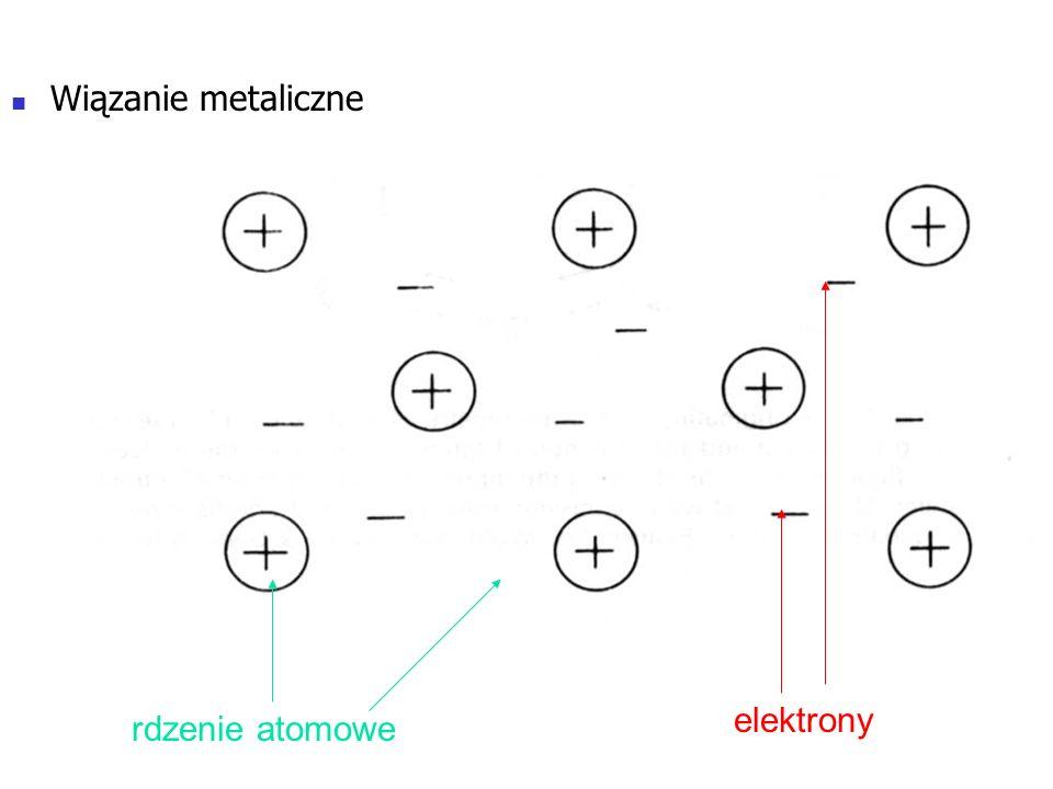 Wiązanie metaliczne elektrony rdzenie atomowe
