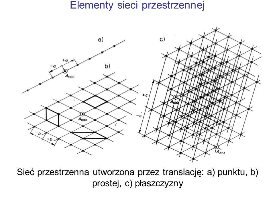 Elementy sieci przestrzennej