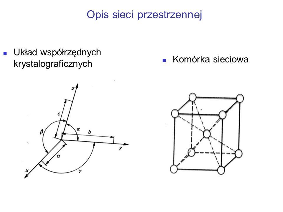Opis sieci przestrzennej
