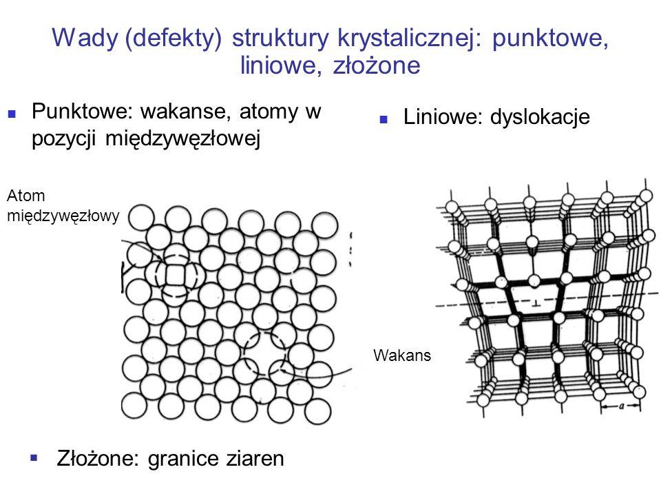 Wady (defekty) struktury krystalicznej: punktowe, liniowe, złożone