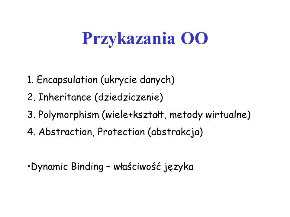 Przykazania OO 1. Encapsulation (ukrycie danych)
