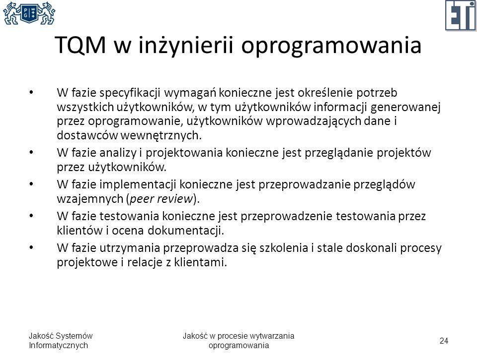 TQM w inżynierii oprogramowania