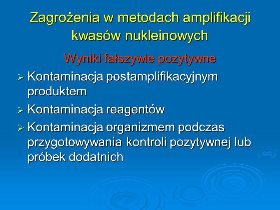 Zagrożenia w metodach amplifikacji kwasów nukleinowych