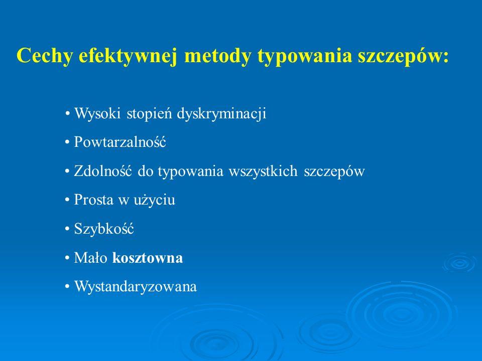 Cechy efektywnej metody typowania szczepów: