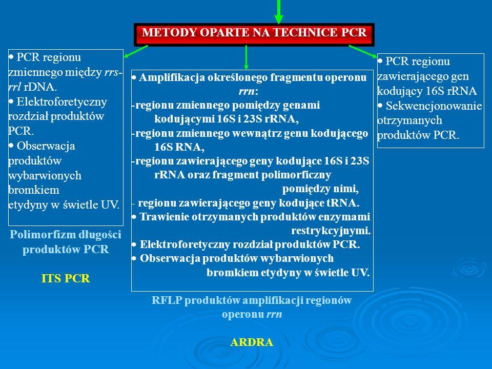 METODY OPARTE NA TECHNICE PCR