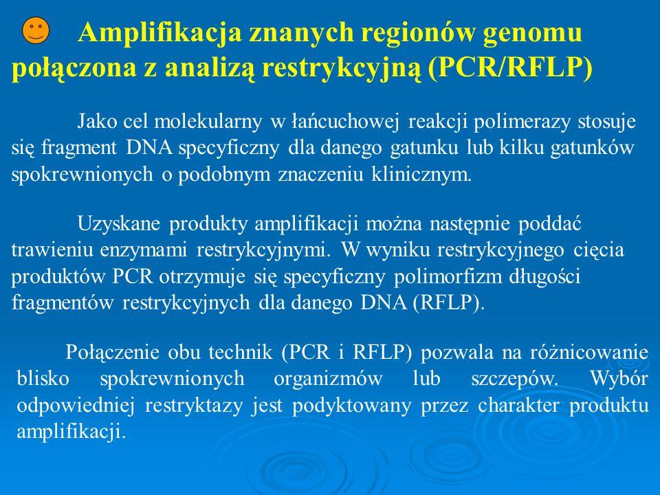 Amplifikacja znanych regionów genomu połączona z analizą restrykcyjną (PCR/RFLP)