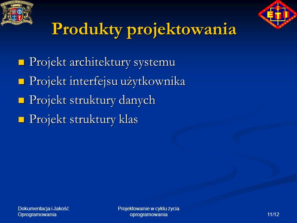 Produkty projektowania