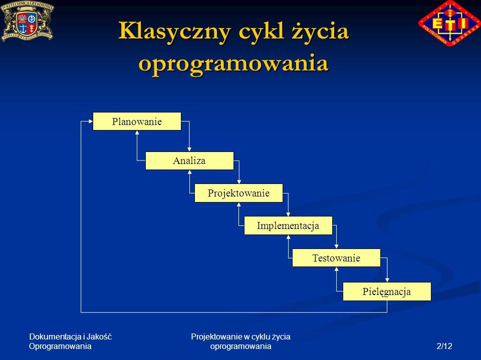Klasyczny cykl życia oprogramowania