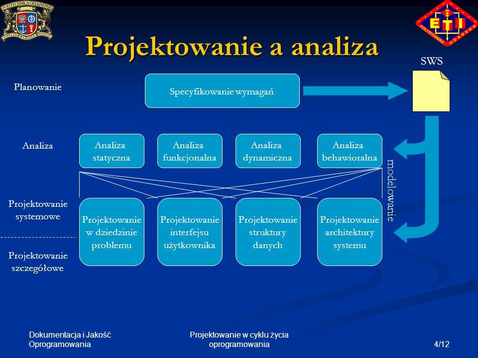 Projektowanie a analiza