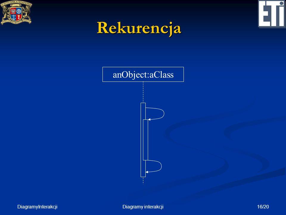 Rekurencja anObject:aClass DiagramyInterakcji Diagramy interakcji