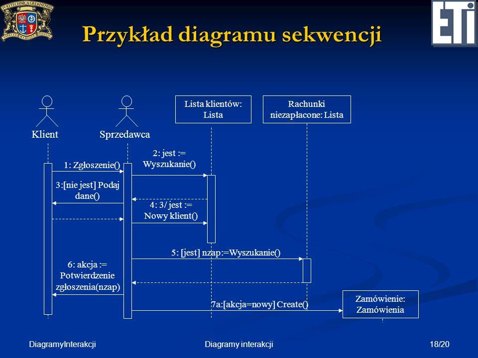 Przykład diagramu sekwencji