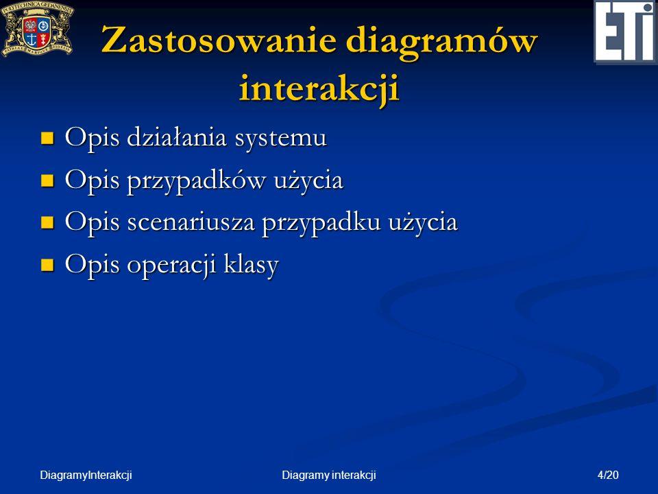 Zastosowanie diagramów interakcji
