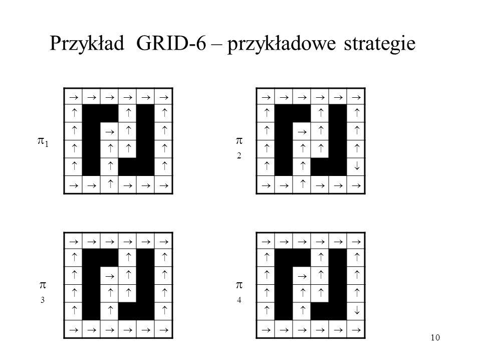 Przykład GRID-6 – przykładowe strategie