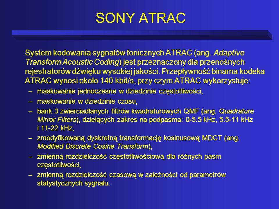 SONY ATRAC