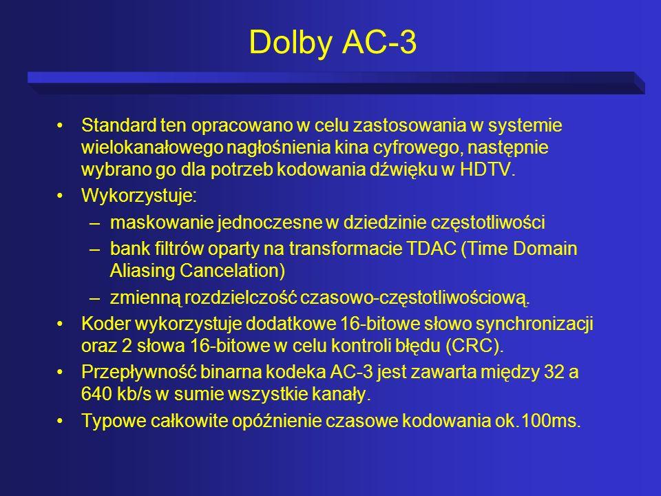 Dolby AC-3