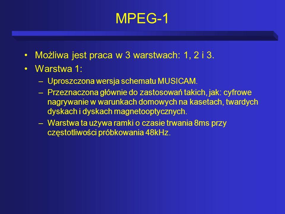 MPEG-1 Możliwa jest praca w 3 warstwach: 1, 2 i 3. Warstwa 1: