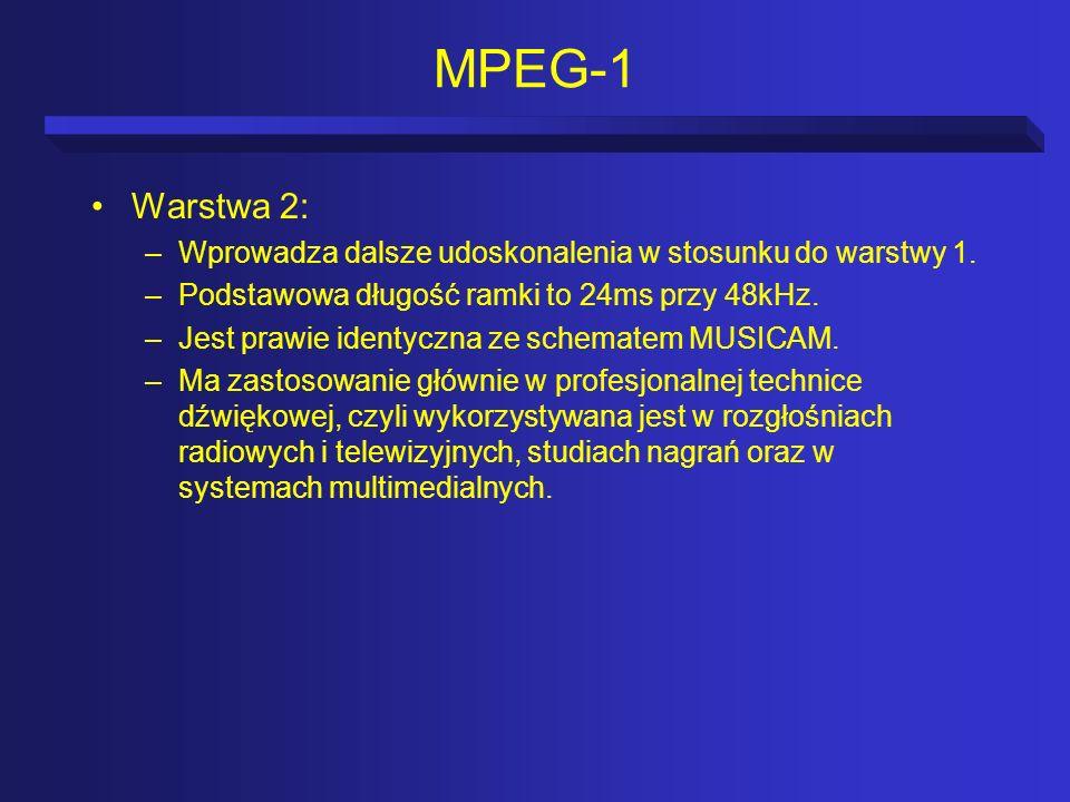 MPEG-1 Warstwa 2: Wprowadza dalsze udoskonalenia w stosunku do warstwy 1. Podstawowa długość ramki to 24ms przy 48kHz.