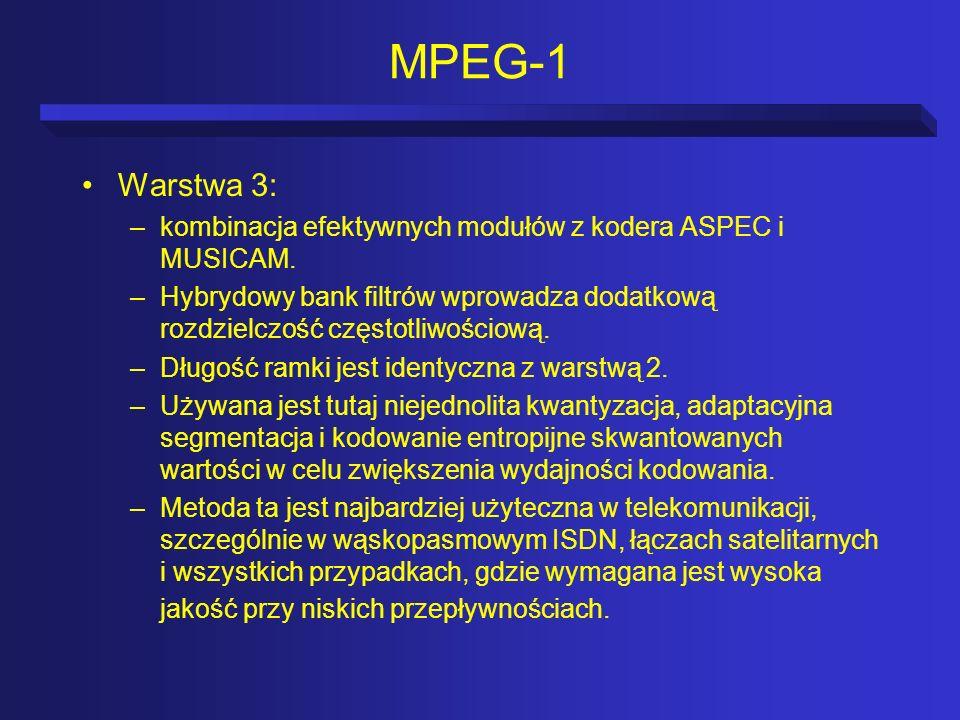 MPEG-1Warstwa 3: kombinacja efektywnych modułów z kodera ASPEC i MUSICAM.