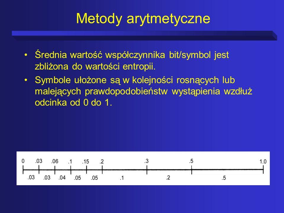 Metody arytmetyczne Średnia wartość współczynnika bit/symbol jest zbliżona do wartości entropii.