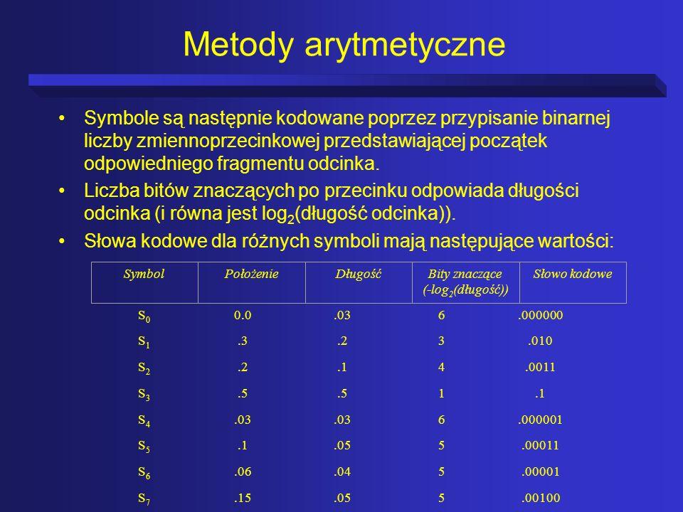 Bity znaczące (-log2(długość))