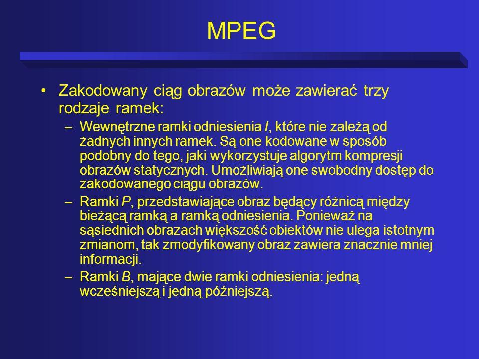 MPEG Zakodowany ciąg obrazów może zawierać trzy rodzaje ramek: