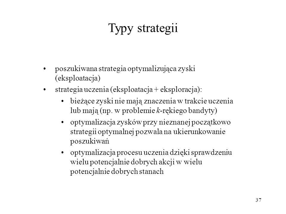Typy strategii poszukiwana strategia optymalizująca zyski (eksploatacja) strategia uczenia (eksploatacja + eksploracja):
