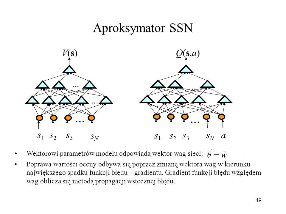 Aproksymator SSN ... s1 s2 s3 sN V(s) ... Q(s,a) s1 s2 s3 sN a