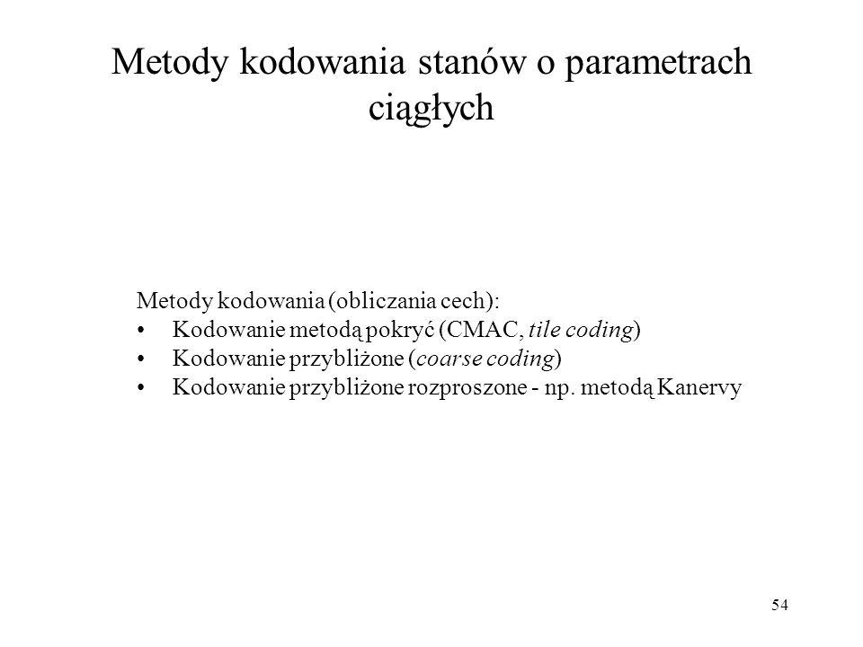 Metody kodowania stanów o parametrach ciągłych