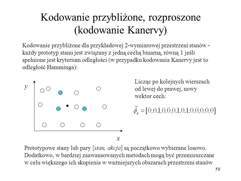 Kodowanie przybliżone, rozproszone (kodowanie Kanervy)