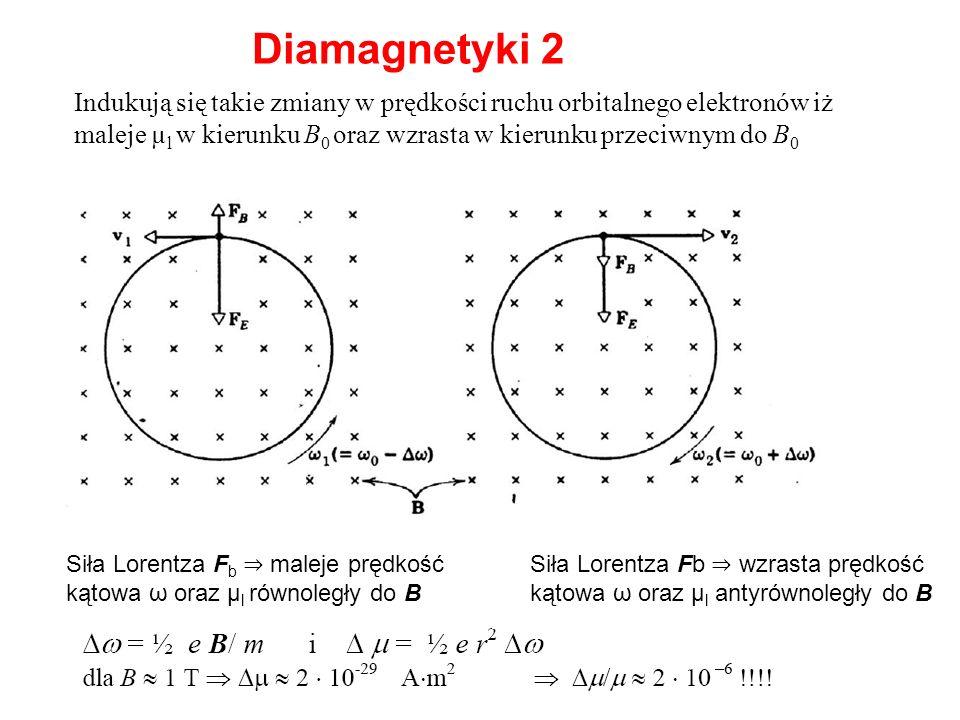 Diamagnetyki 2 Indukują się takie zmiany w prędkości ruchu orbitalnego elektronów iż maleje µl w kierunku B0 oraz wzrasta w kierunku przeciwnym do B0.