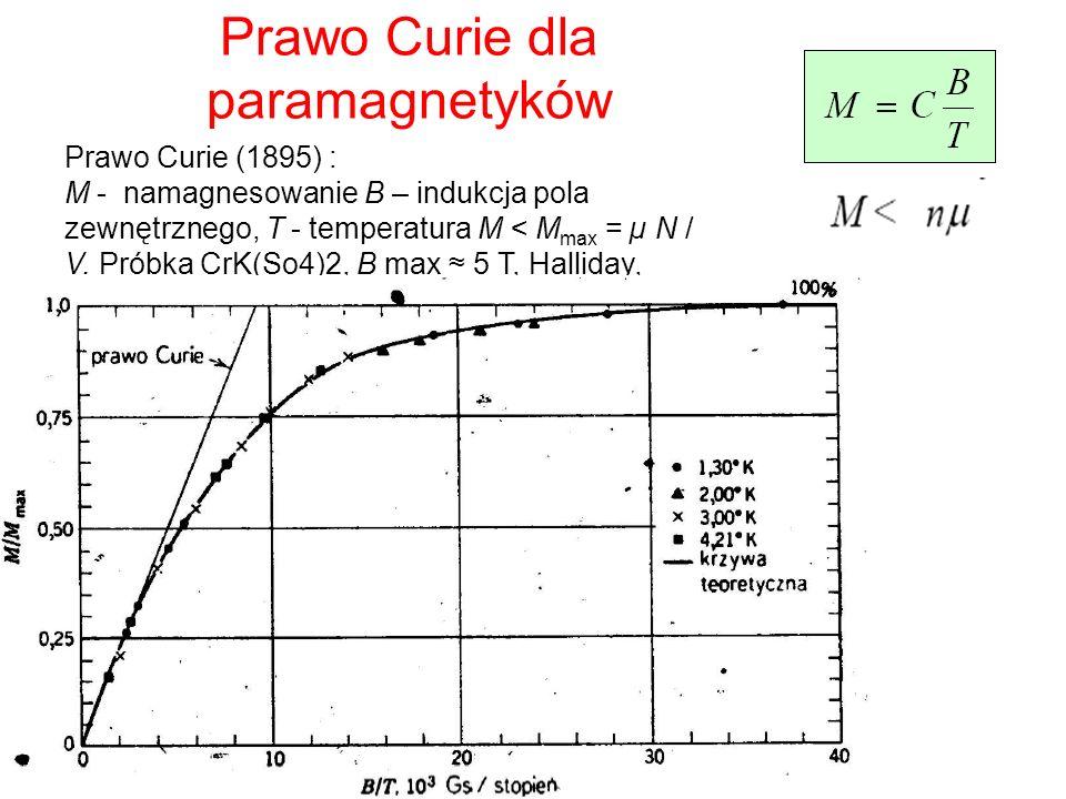 Prawo Curie dla paramagnetyków