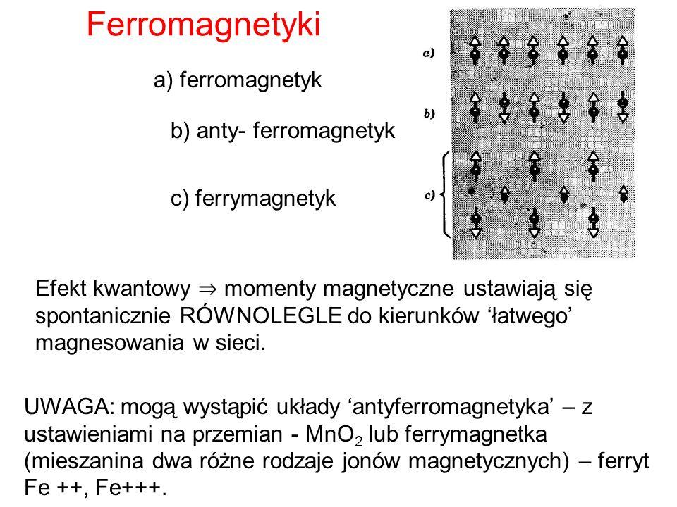 Ferromagnetyki a) ferromagnetyk b) anty- ferromagnetyk